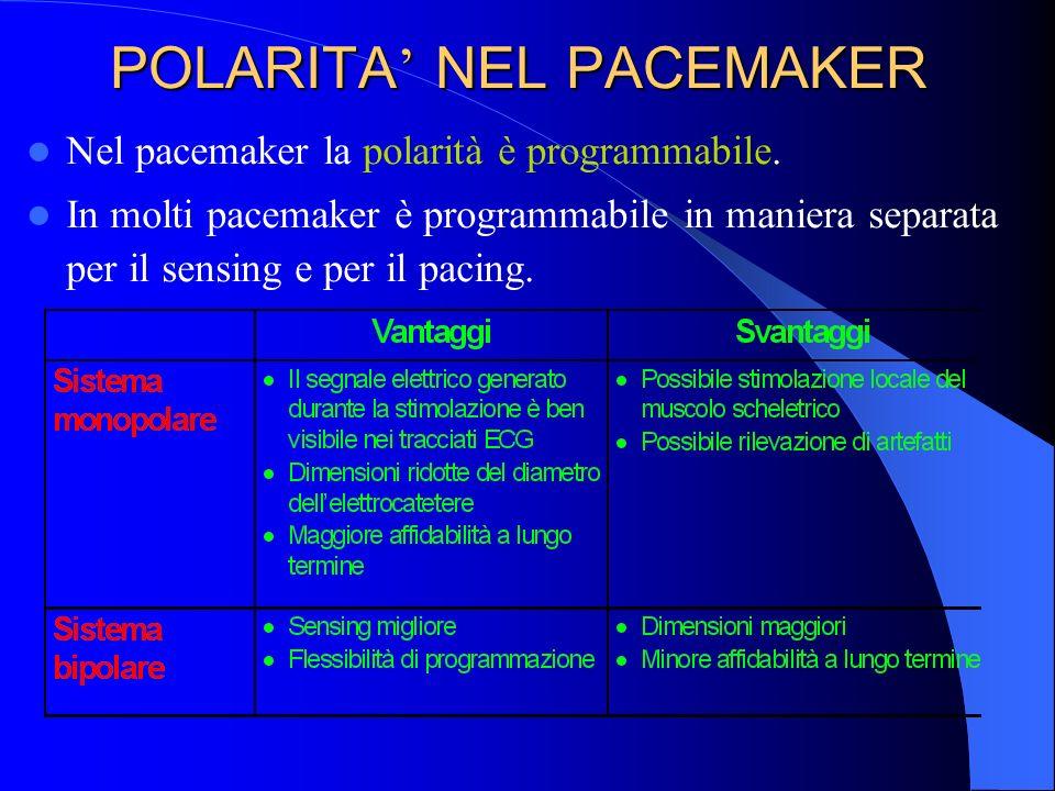 POLARITA' NEL PACEMAKER
