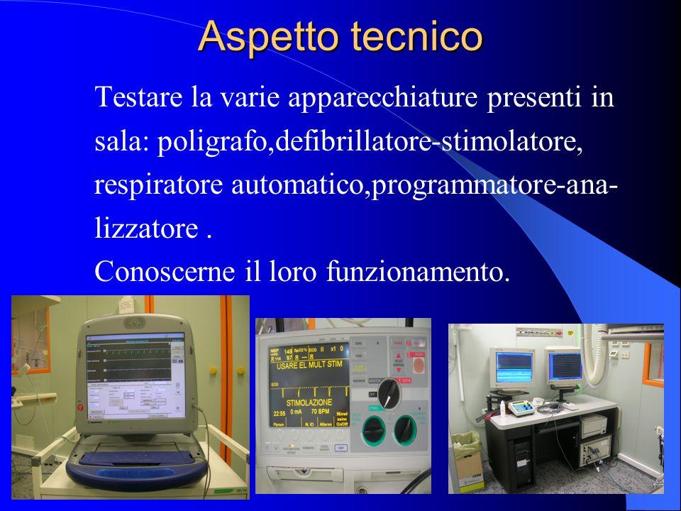 Aspetto tecnico Testare la varie apparecchiature presenti in