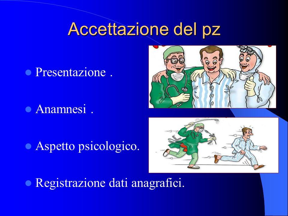 Accettazione del pz Presentazione . Anamnesi . Aspetto psicologico.