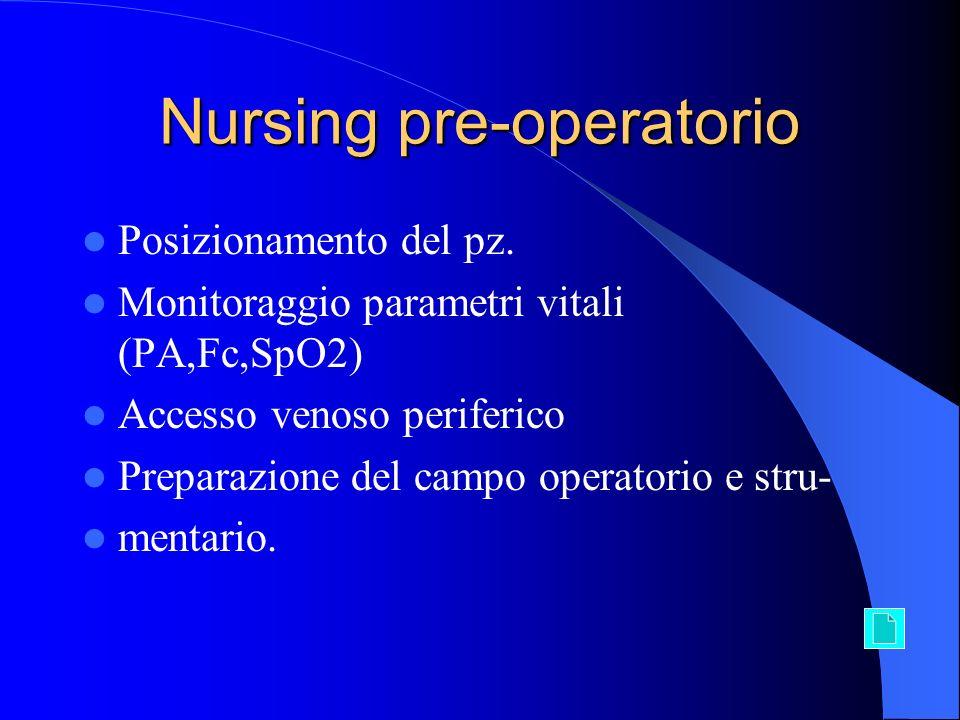 Nursing pre-operatorio