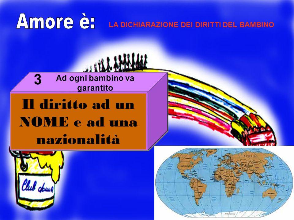 Il diritto ad un NOME e ad una nazionalità