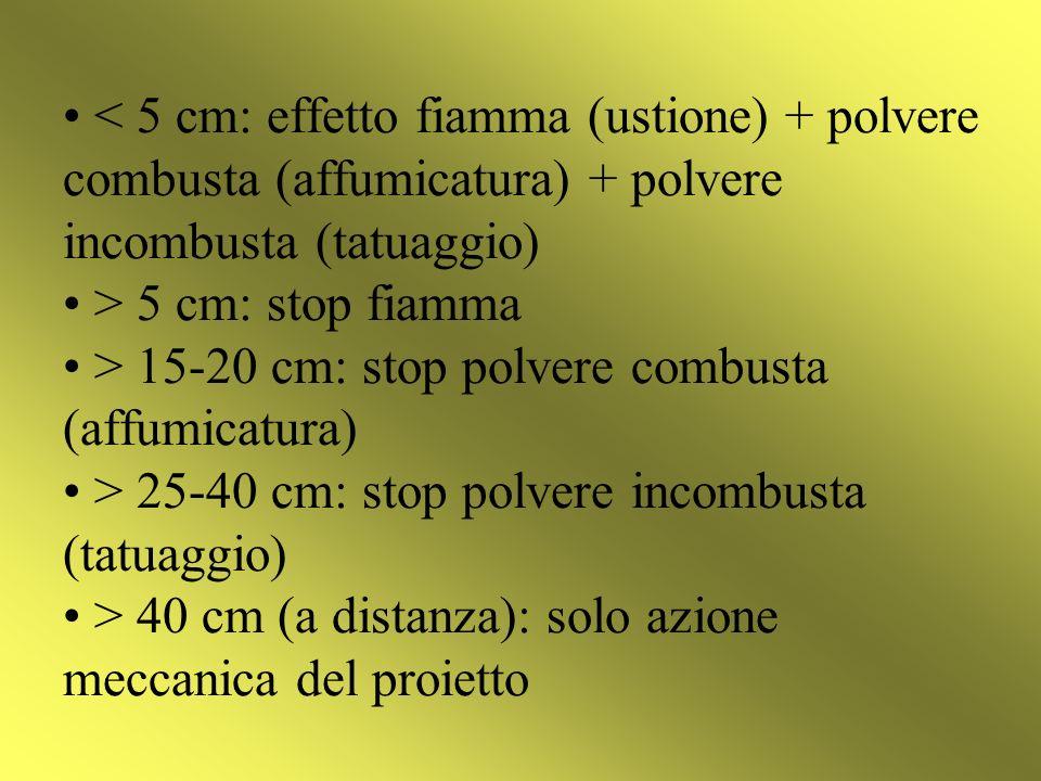 • < 5 cm: effetto fiamma (ustione) + polvere combusta (affumicatura) + polvere incombusta (tatuaggio) • > 5 cm: stop fiamma • > 15-20 cm: stop polvere combusta (affumicatura) • > 25-40 cm: stop polvere incombusta (tatuaggio) • > 40 cm (a distanza): solo azione meccanica del proietto