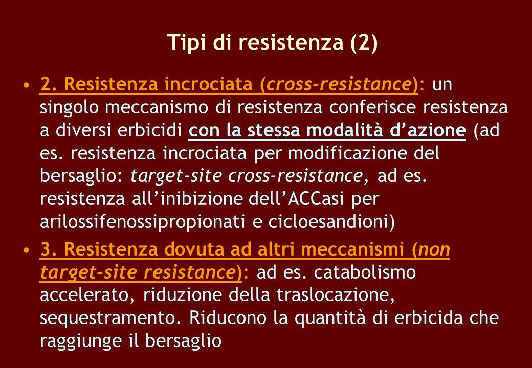Tipi di resistenza (2)