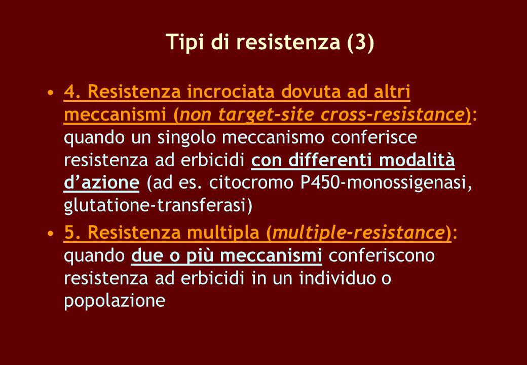 Tipi di resistenza (3)
