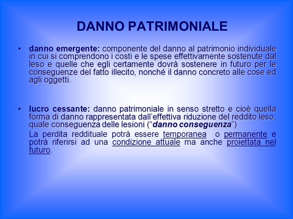 DANNO PATRIMONIALE