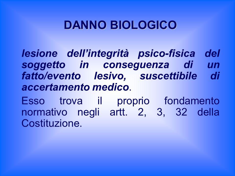 DANNO BIOLOGICOlesione dell'integrità psico-fisica del soggetto in conseguenza di un fatto/evento lesivo, suscettibile di accertamento medico.