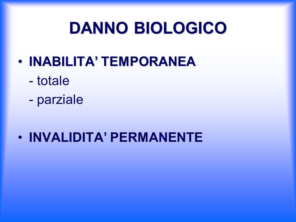 DANNO BIOLOGICO INABILITA' TEMPORANEA - totale - parziale