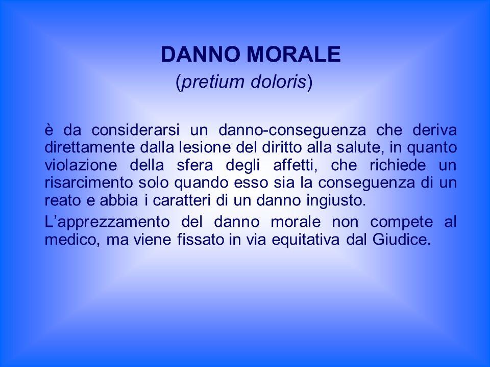 DANNO MORALE (pretium doloris)