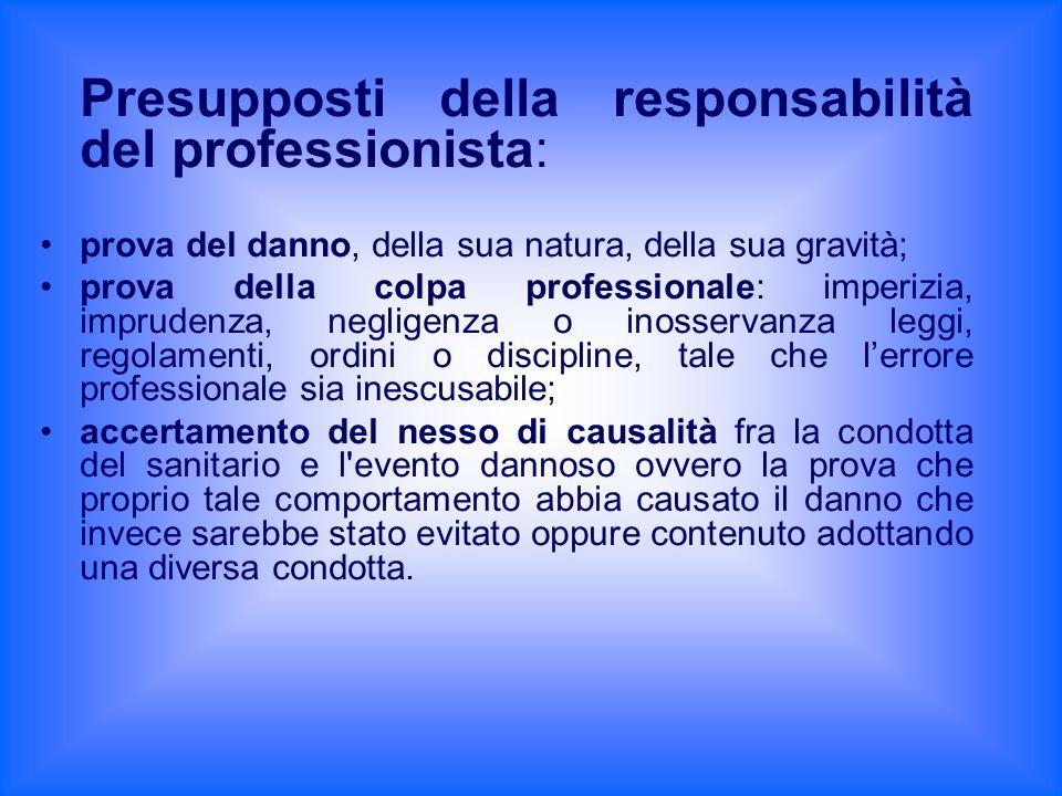 Presupposti della responsabilità del professionista: