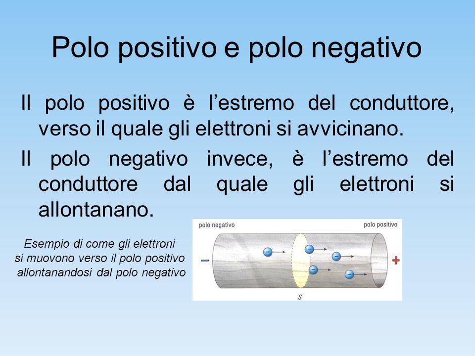 Polo positivo e polo negativo
