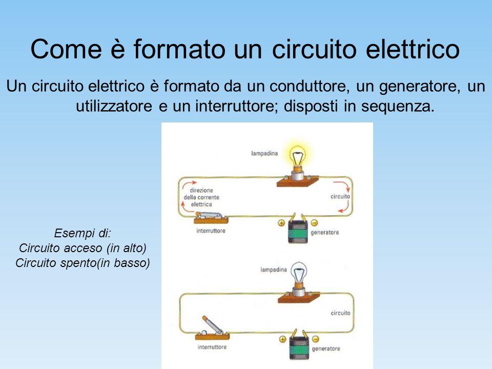 Come è formato un circuito elettrico