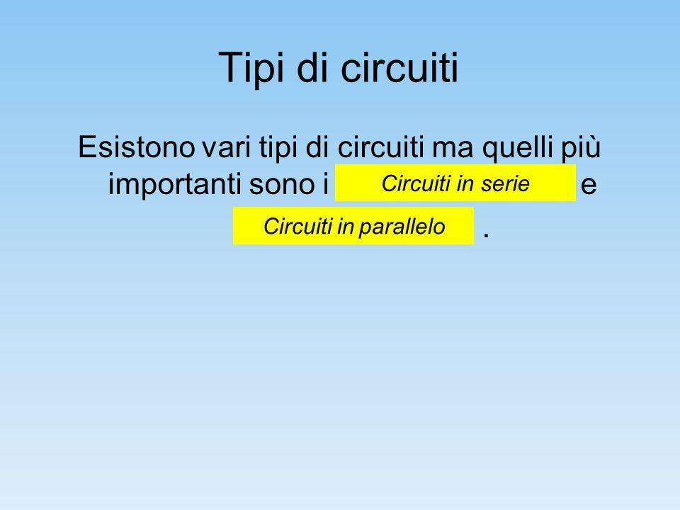 Esistono vari tipi di circuiti ma quelli più importanti sono i e