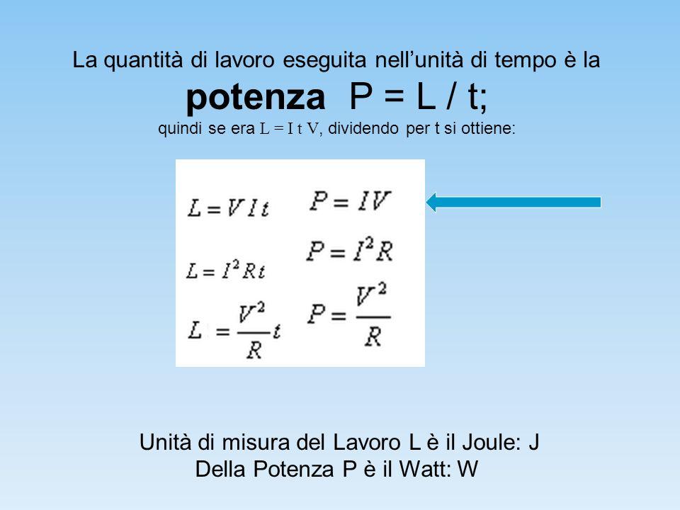 potenza P = L / t; Della Potenza P è il Watt: W