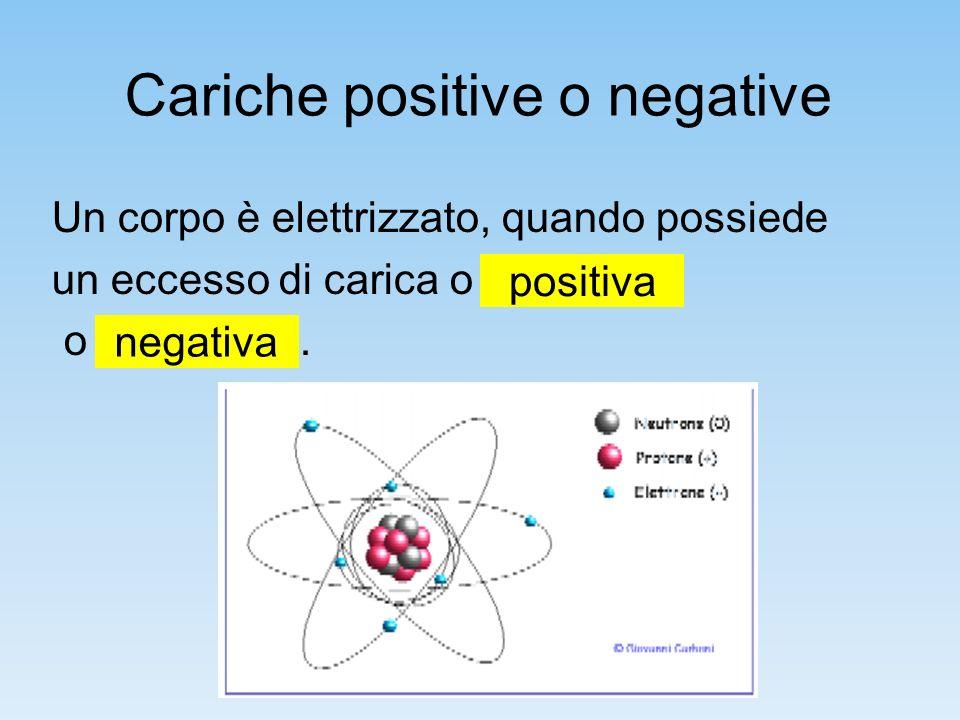 Cariche positive o negative