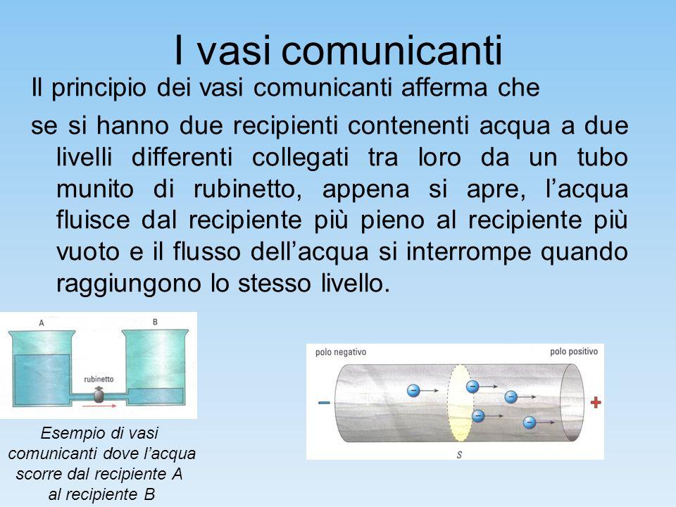 I vasi comunicanti Il principio dei vasi comunicanti afferma che
