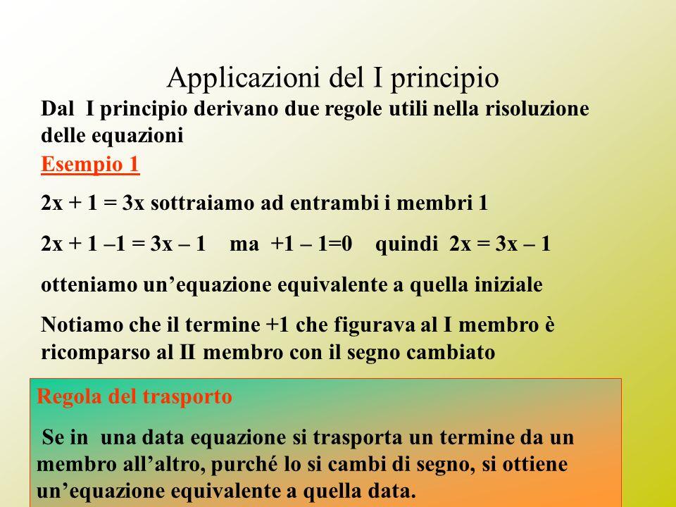 Applicazioni del I principio