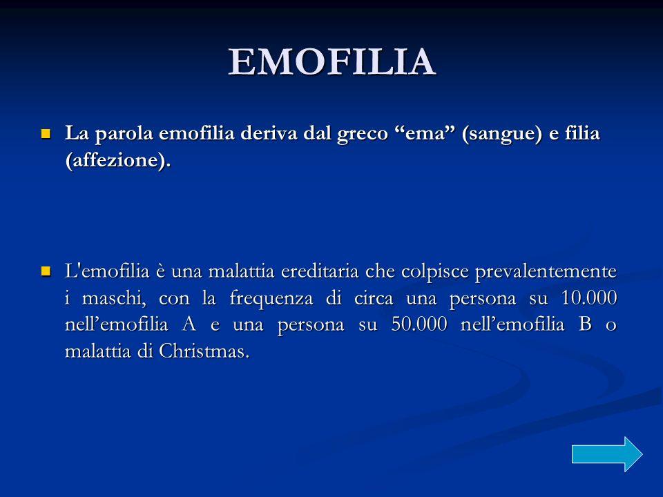 EMOFILIA La parola emofilia deriva dal greco ema (sangue) e filia (affezione).
