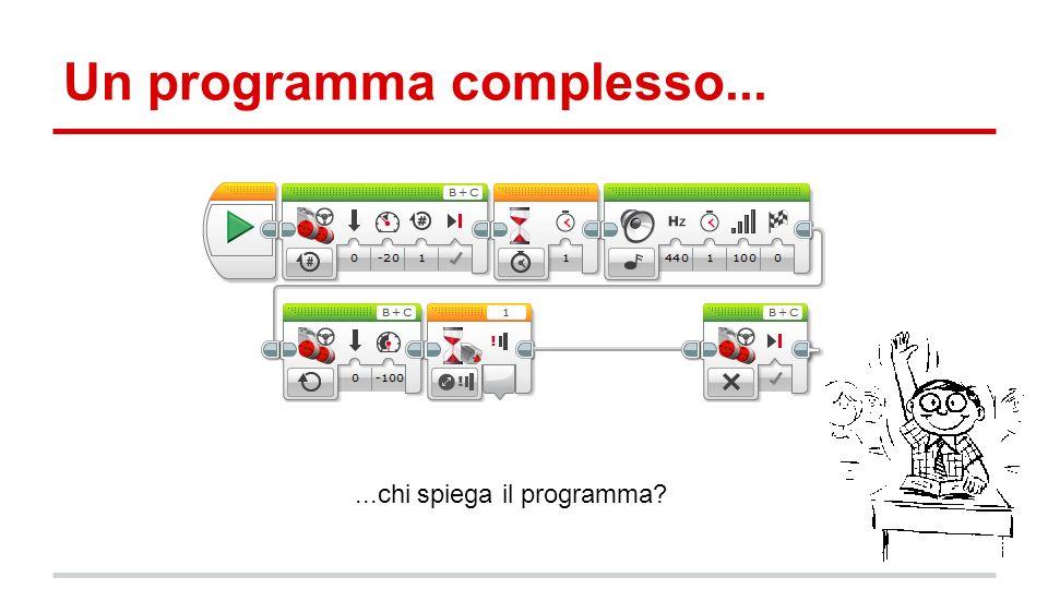 Un programma complesso...