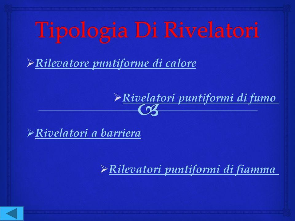 Tipologia Di Rivelatori
