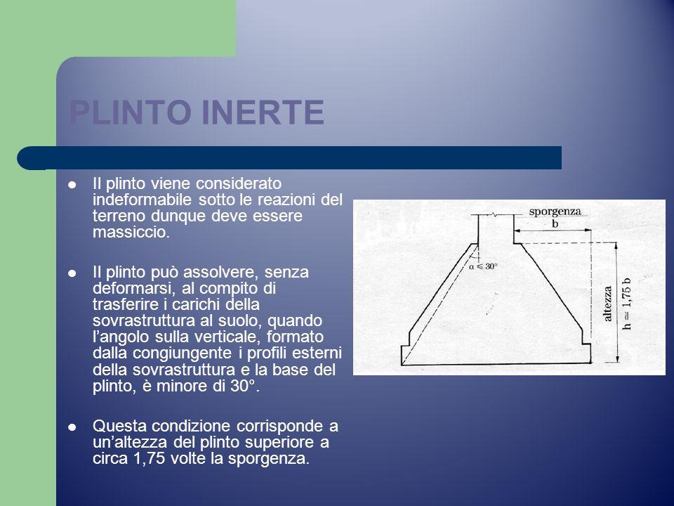 PLINTO INERTE Il plinto viene considerato indeformabile sotto le reazioni del terreno dunque deve essere massiccio.