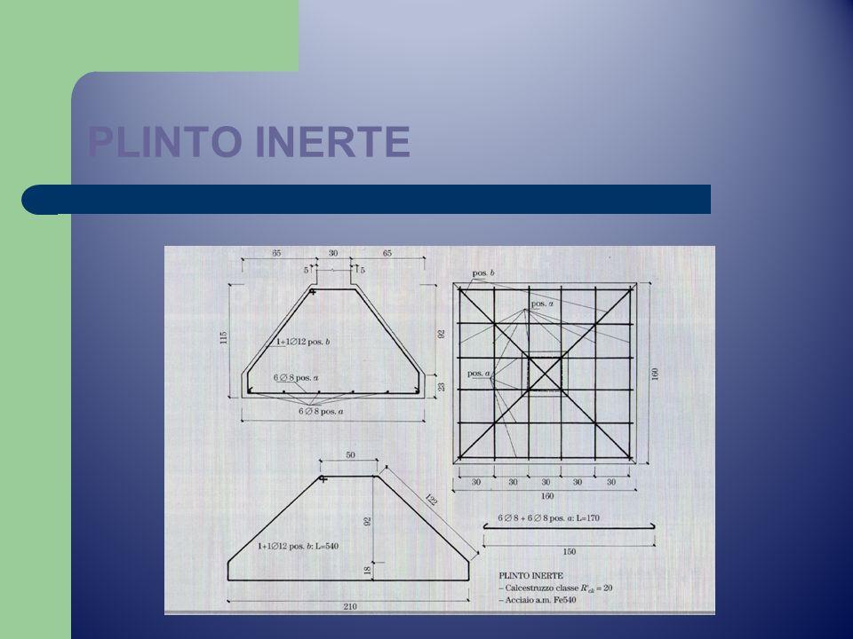 PLINTO INERTE