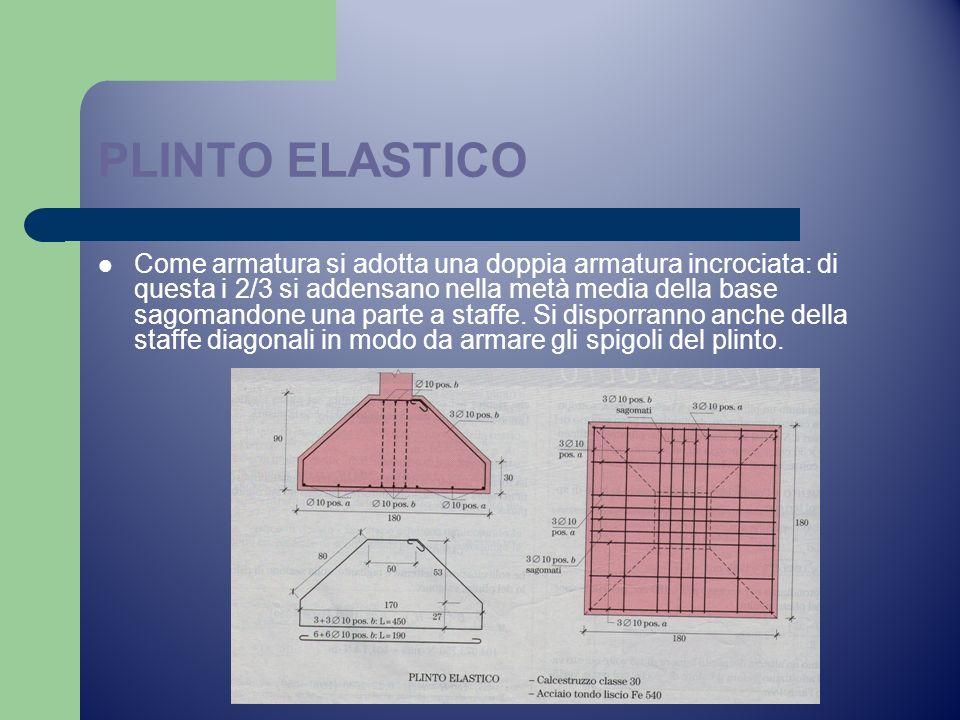 PLINTO ELASTICO