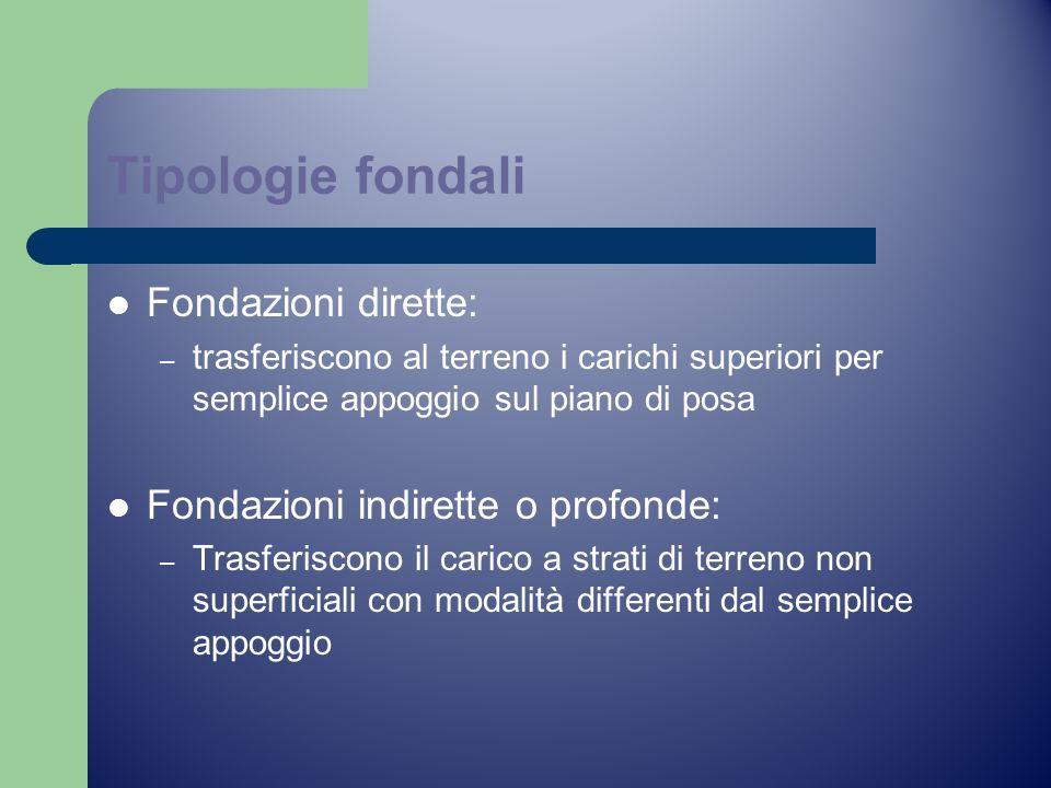 Tipologie fondali Fondazioni dirette: Fondazioni indirette o profonde: