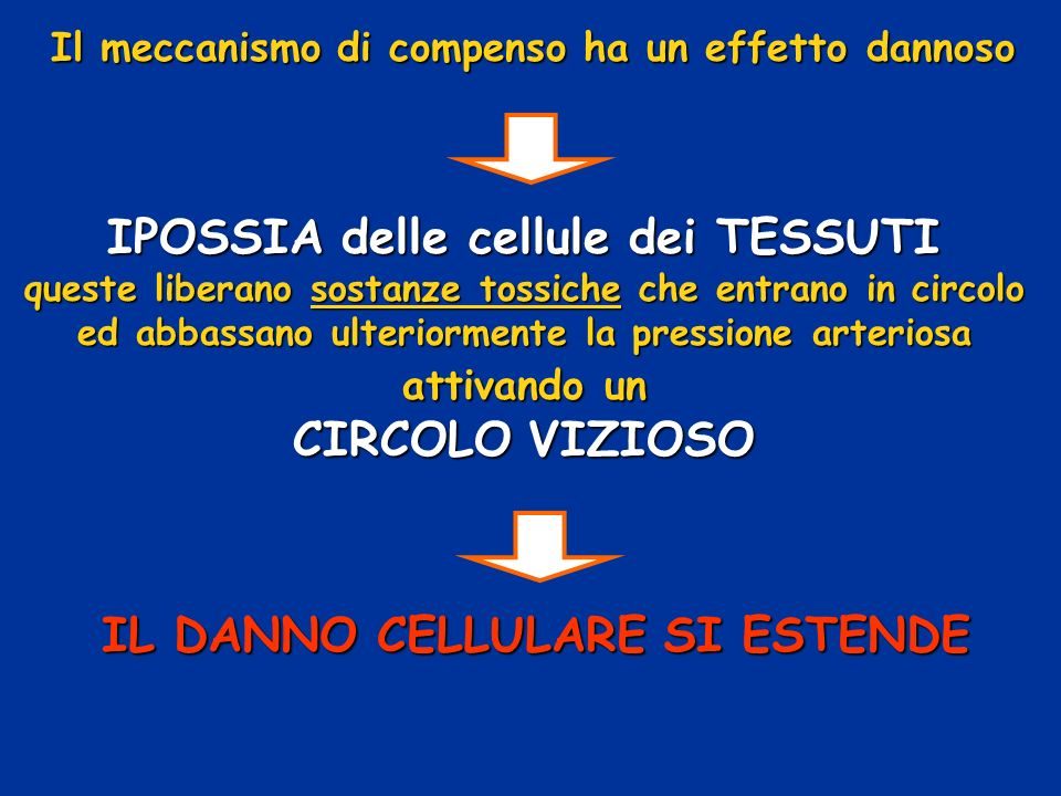 IPOSSIA delle cellule dei TESSUTI