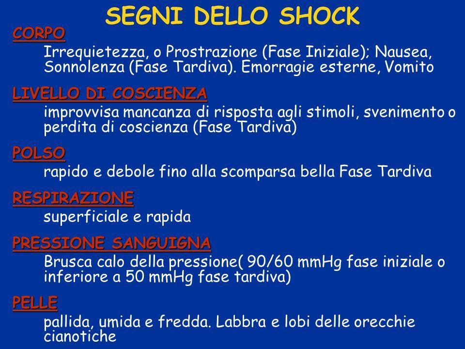SEGNI DELLO SHOCK CORPO