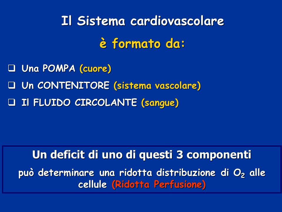 Il Sistema cardiovascolare Un deficit di uno di questi 3 componenti