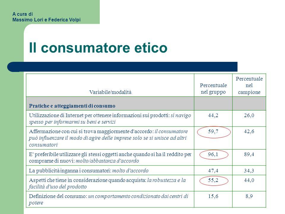 Il consumatore etico Variabile/modalità Percentuale nel gruppo