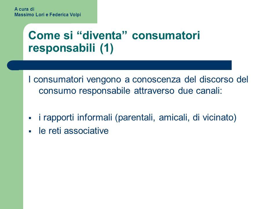 Come si diventa consumatori responsabili (1)