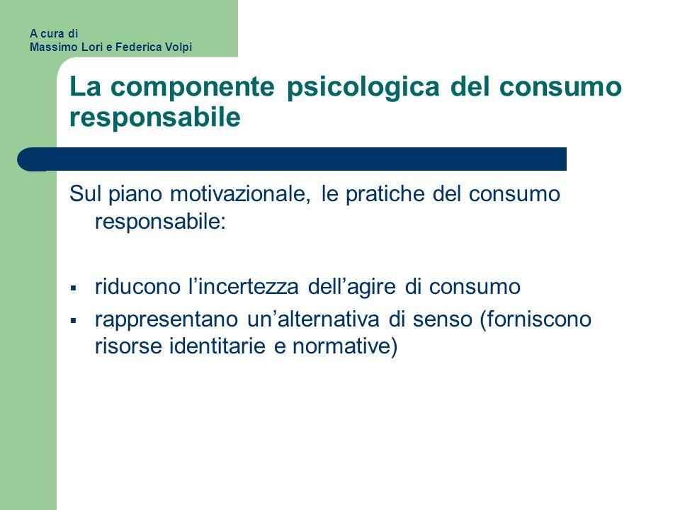 La componente psicologica del consumo responsabile
