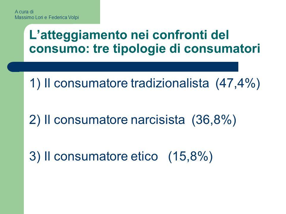 1) Il consumatore tradizionalista (47,4%)