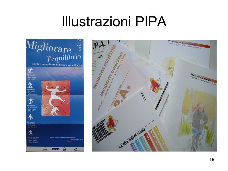 Illustrazioni PIPA