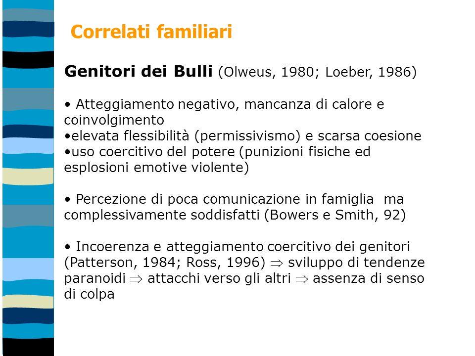 Correlati familiari Genitori dei Bulli (Olweus, 1980; Loeber, 1986)
