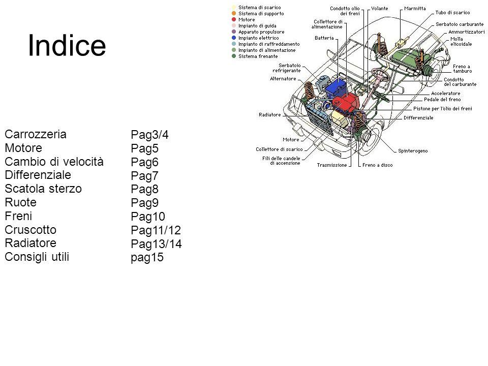 Indice Carrozzeria Motore Pag3/4 Cambio di velocità Pag5 Differenziale