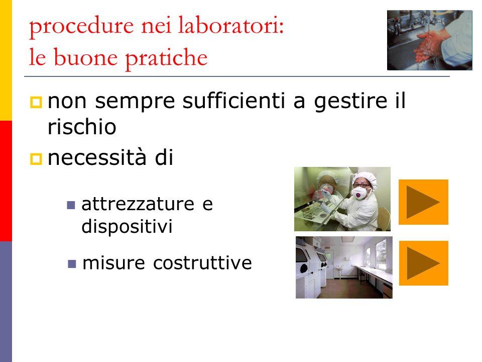 procedure nei laboratori: le buone pratiche