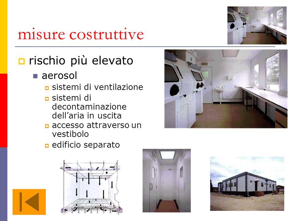 misure costruttive rischio più elevato aerosol sistemi di ventilazione