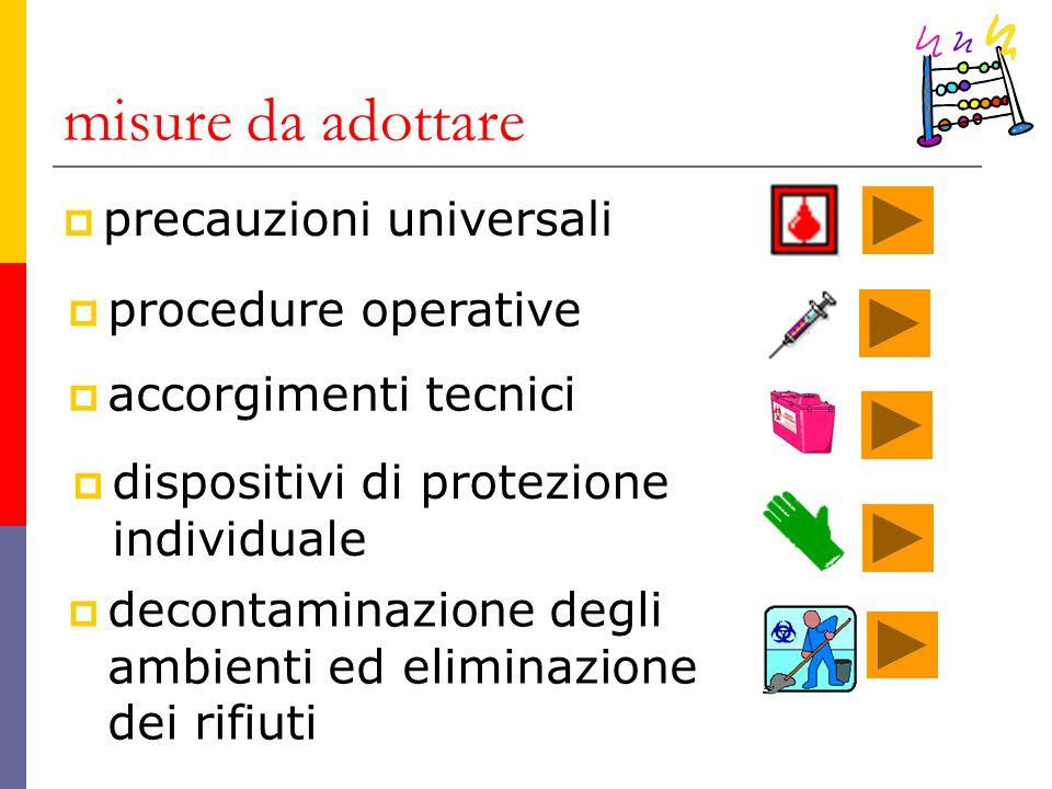 misure da adottare precauzioni universali procedure operative