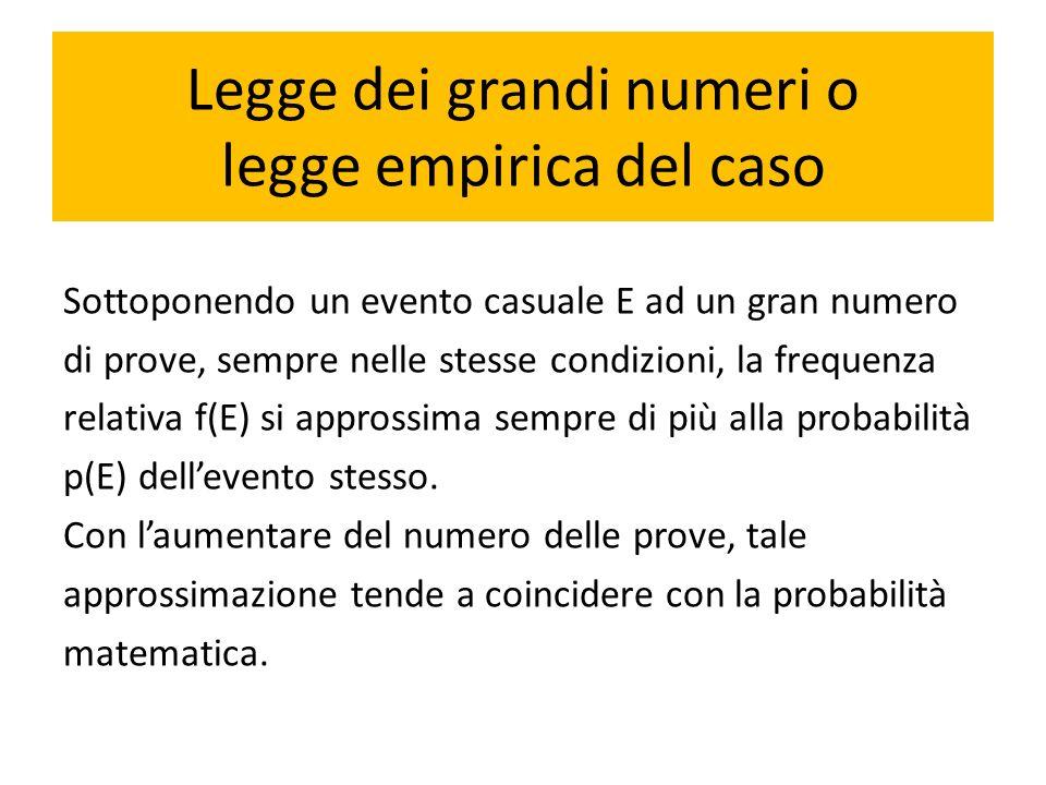 Legge dei grandi numeri o legge empirica del caso