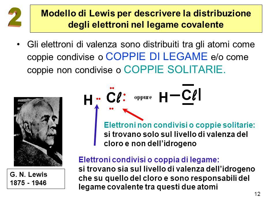 Modello di Lewis per descrivere la distribuzione degli elettroni nel legame covalente