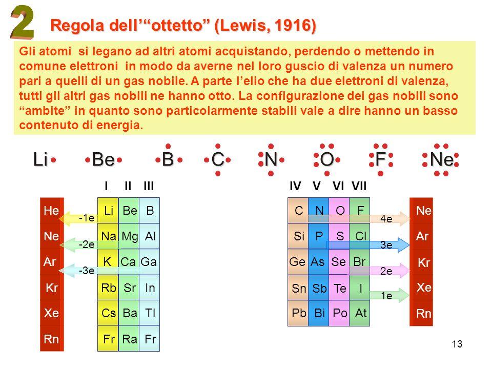2 Be B C Li O F Ne N Regola dell' ottetto (Lewis, 1916)