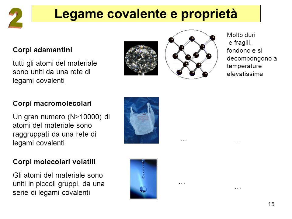 Legame covalente e proprietà
