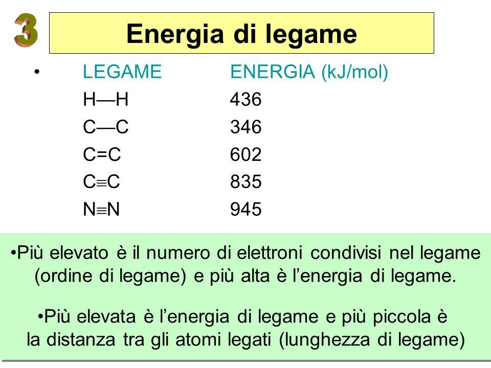 Energia di legame 3 LEGAME ENERGIA (kJ/mol) H—H 436 C—C 346 C=C 602