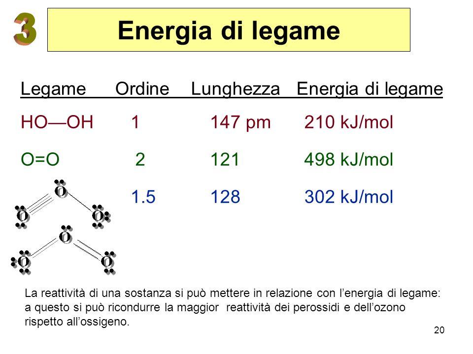 Energia di legame 3 Legame Ordine Lunghezza Energia di legame