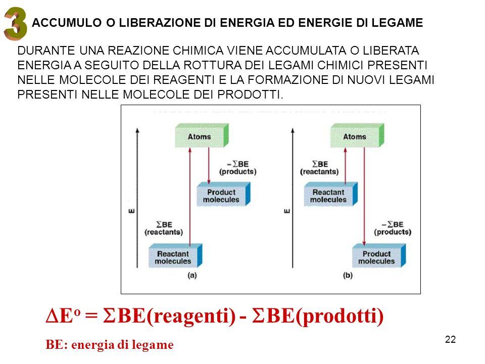 3 DEo = SBE(reagenti) - SBE(prodotti) BE: energia di legame