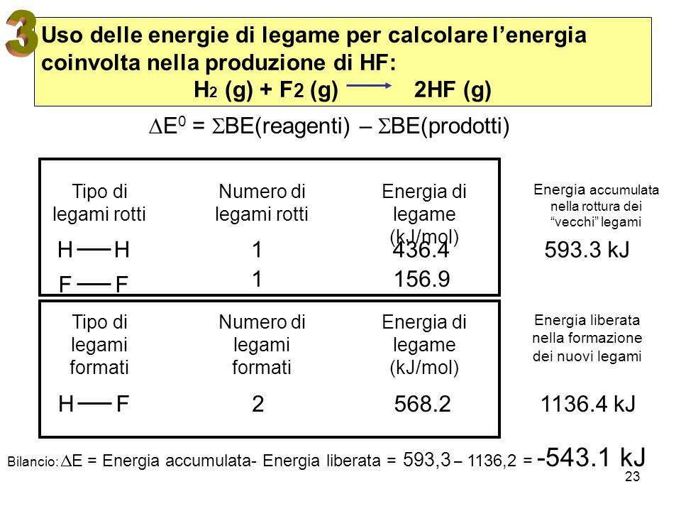 3 Uso delle energie di legame per calcolare l'energia coinvolta nella produzione di HF: H2 (g) + F2 (g) 2HF (g)