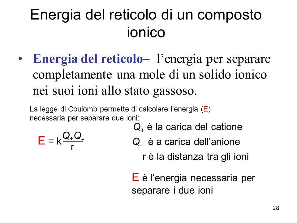 Energia del reticolo di un composto ionico