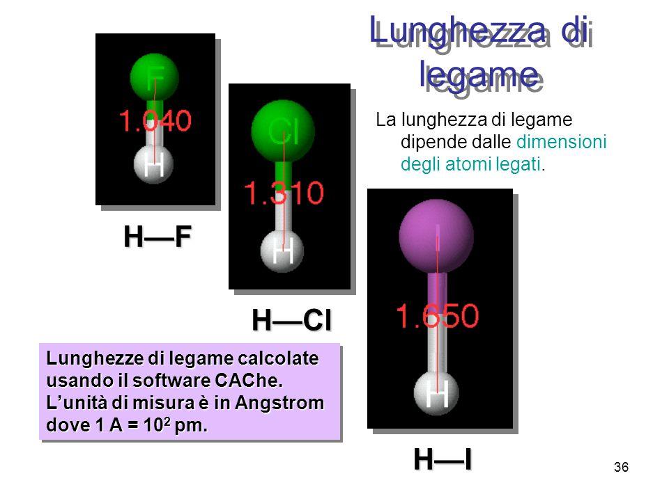 Lunghezza di legame H—F H—Cl H—I